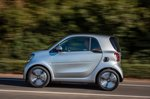 Smart ForTwo EQ 2020 left panning LHD