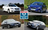 Best high-mileage cars for reliability