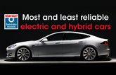 Most and least reliable electric and hybrid cars