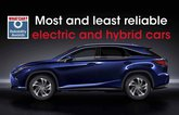 Most and least reliable electric and hybrid cars - Lexus RX