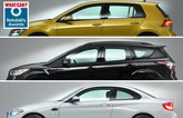 Most and least reliable types of car