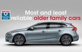 Most and least reliable older family cars