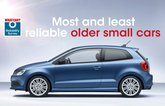 Most and least reliable older small cars