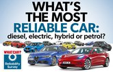 Most and least reliable fuel type