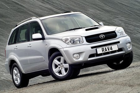 Used Toyota Rav4 2000 2006 Review