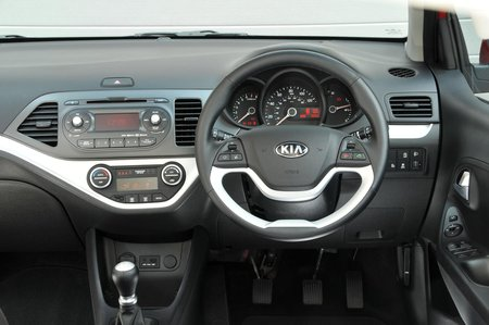 Used Kia Picanto Hatchback 11-17
