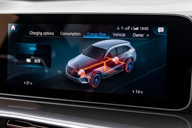 Mercedes EQC 2021 infotainment