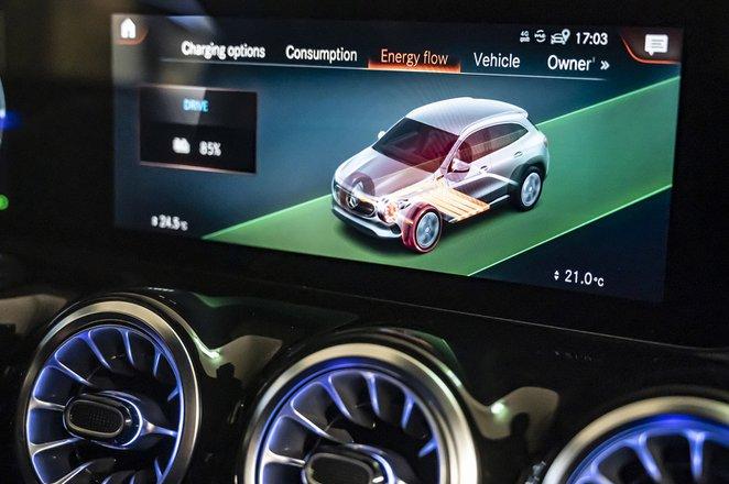 Mercedes-Benz EQA 2021 infotainment