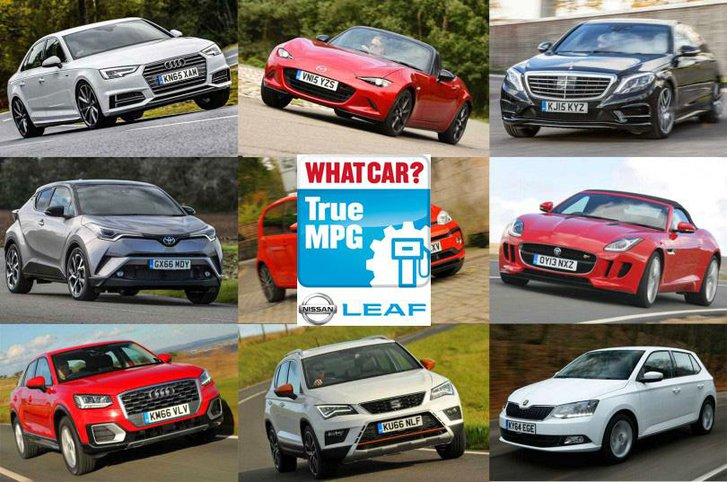 What Car? True MPG - how we test cars