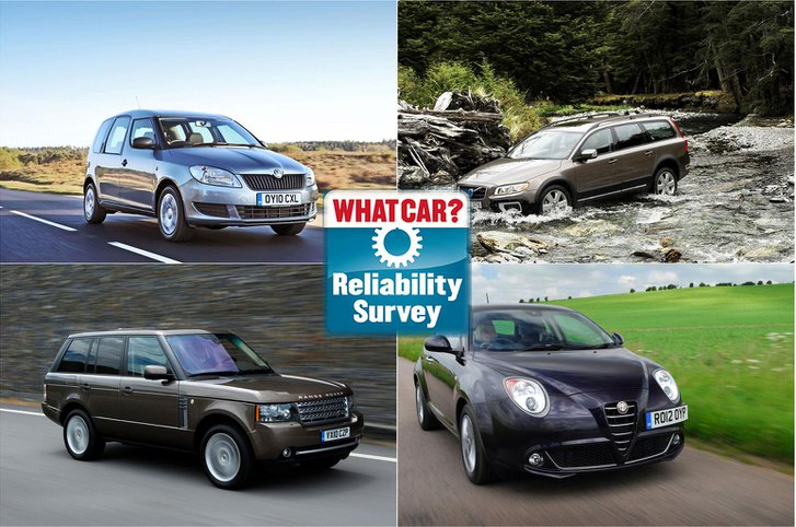 Ranked: the least reliable older car makes