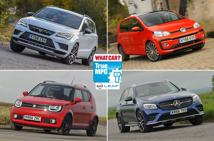 True MPG best and worst cars