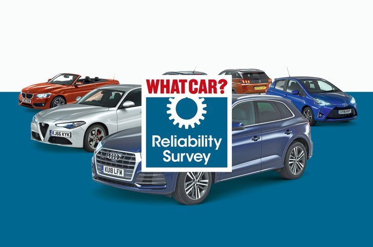 2019 What Car? Reliability survey main image
