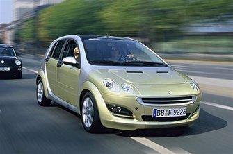 Smart Forfour Hatchback