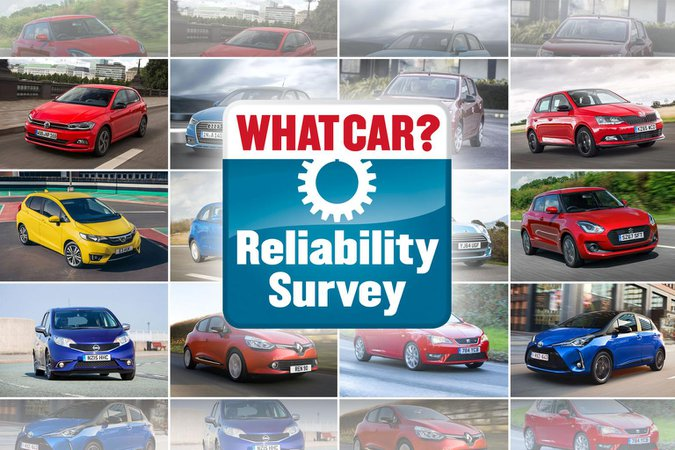 Best small cars for reliability