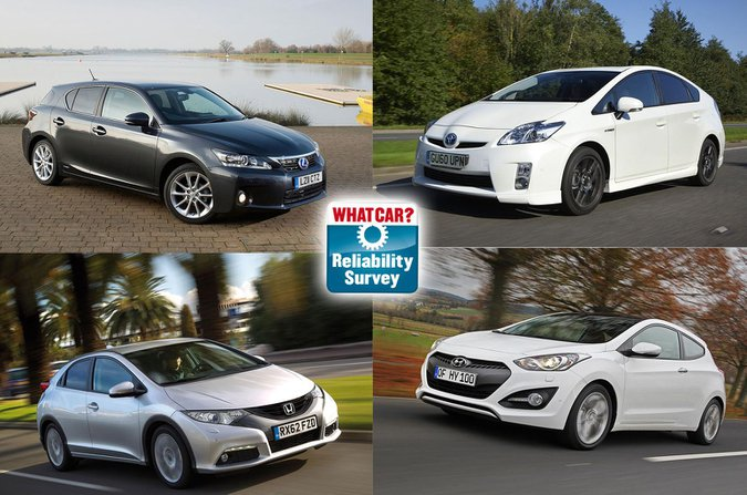 Most reliable older family cars