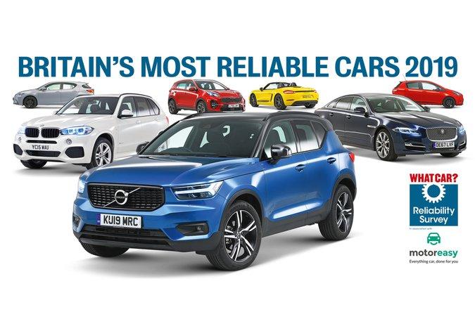 What Car? Reliability Survey 2019