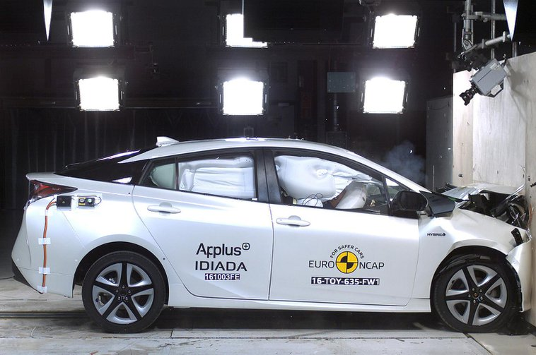 What is Euro NCAP and how does it work?