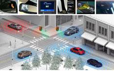Self-driving cars within a decade