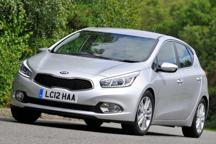 Used cars of the week: sub-10k award-winners
