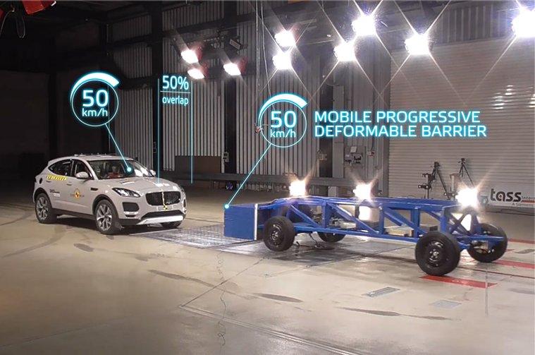 Euro NCAP test