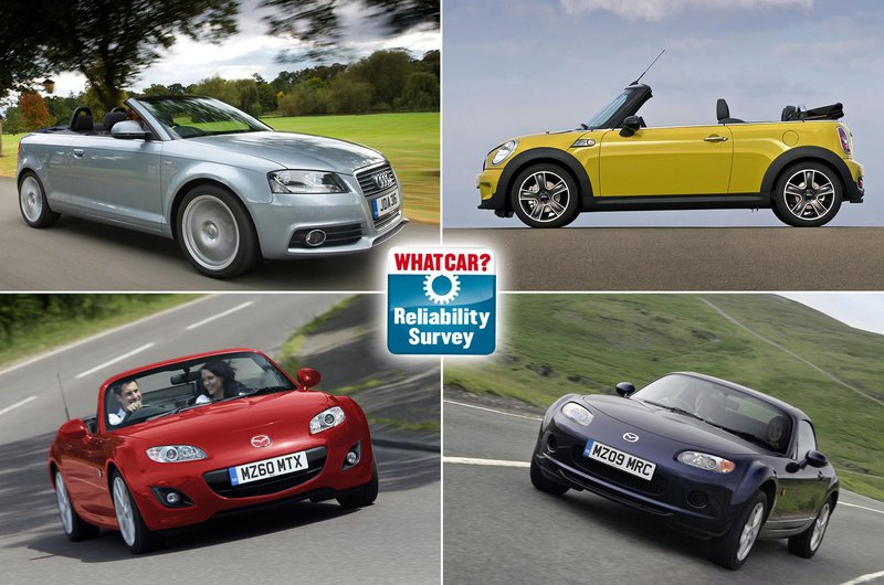 Best older cabriolets for reliability