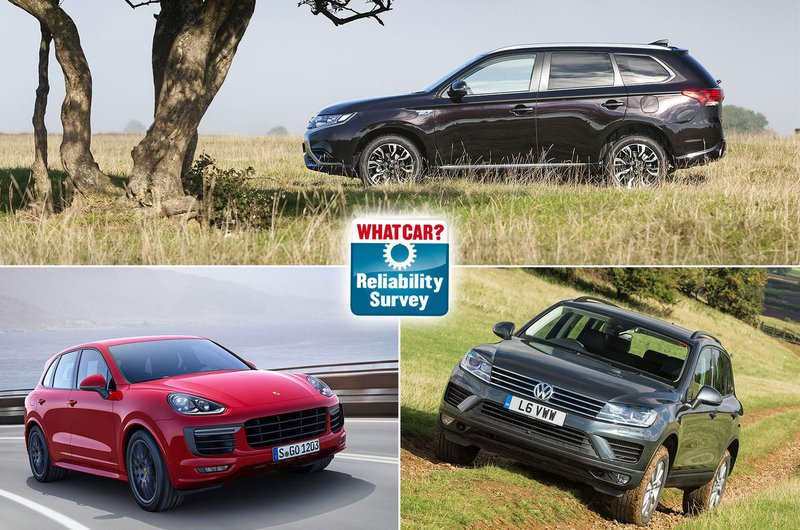 Best and worst large SUVs for reliability