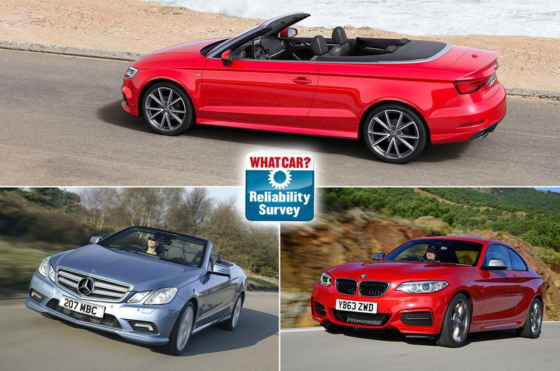 Most reliable coupes and convertibles