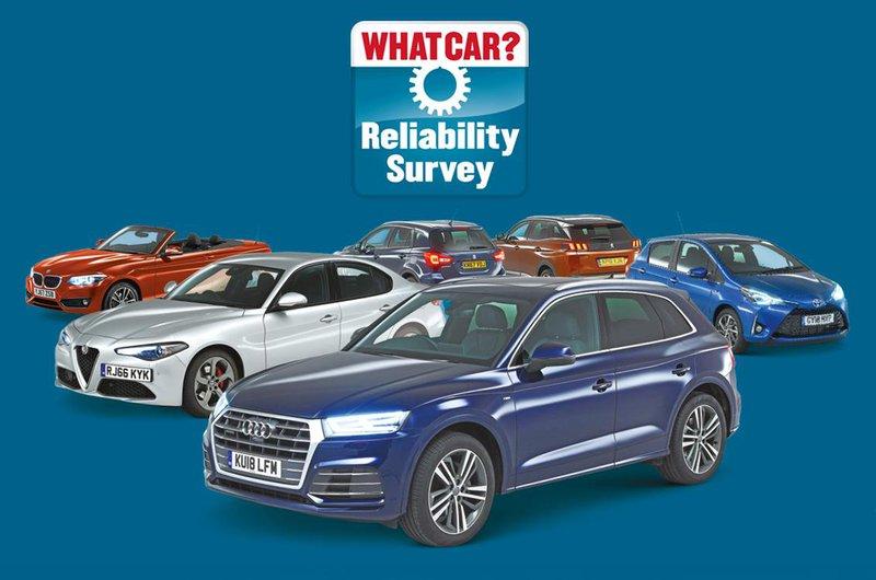 What Car? Reliability Survey 2018