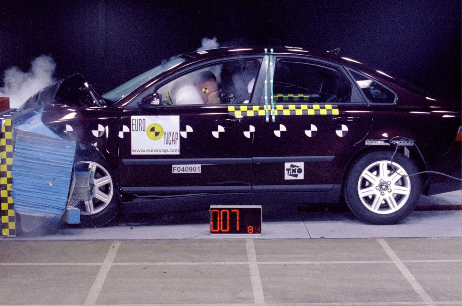 The history of Euro NCAP crash tests
