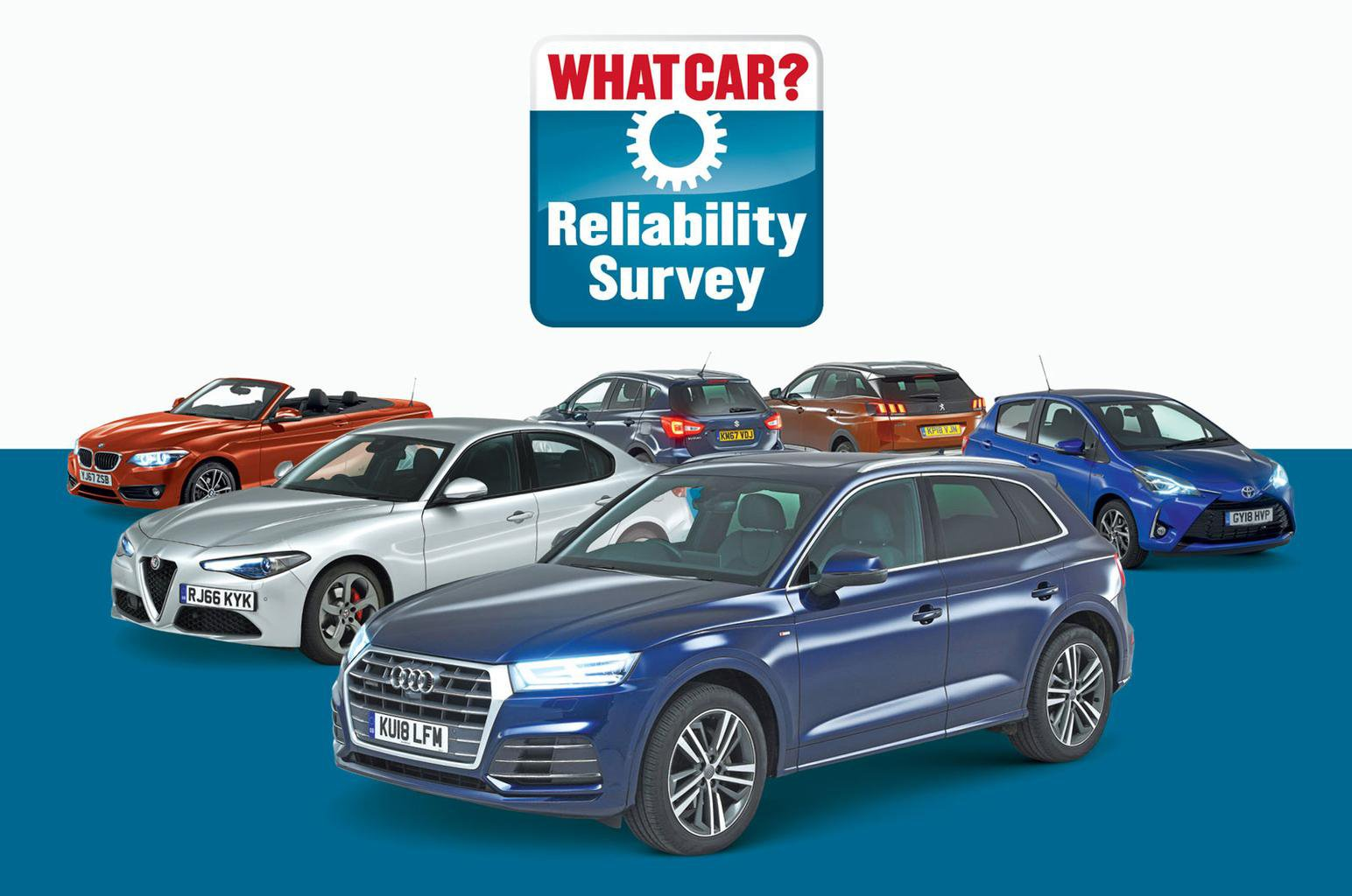 2018 What Car Reliability Survey