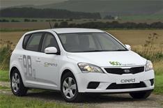 New Kia Cee'd Ecodynamics