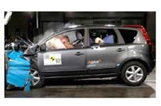 Euro NCAP demands stability control