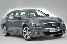 Preview the Infiniti M with What Car?