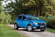 Dacia Sandero Stepway announced