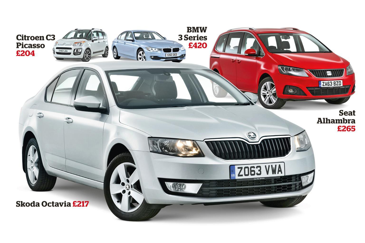 What Car?'s lease deal bargains