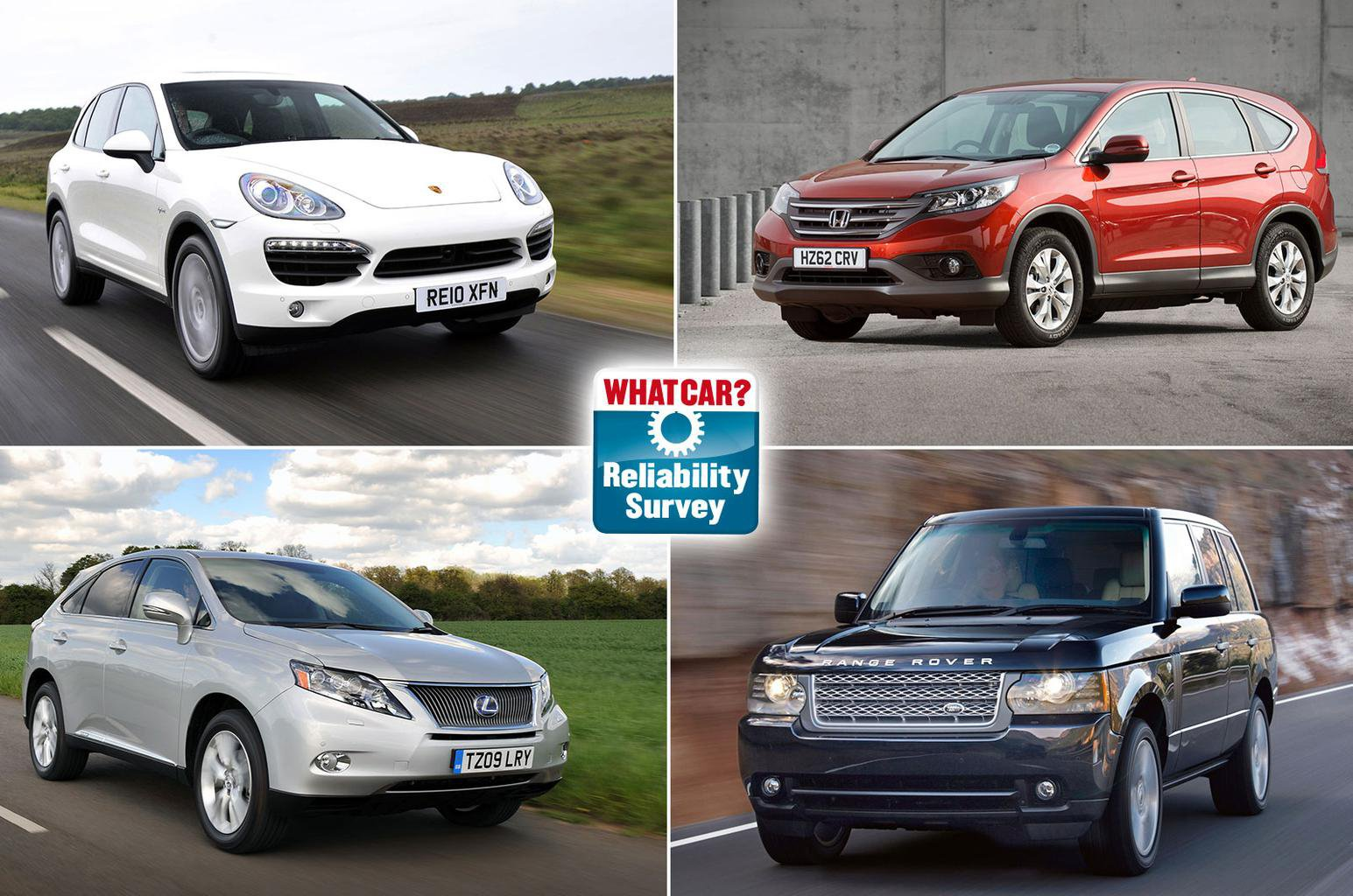 Most reliable older large SUVs