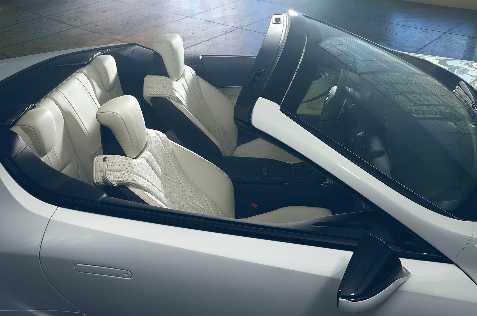 Lexus LC Convertible interior