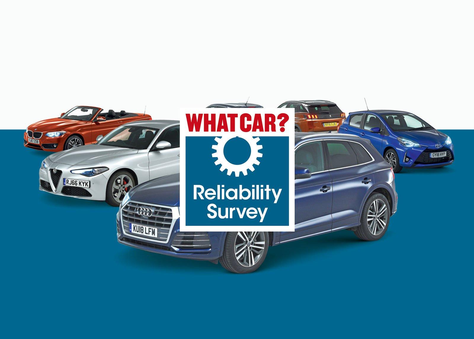 2019 What Car? Reliability survey main image