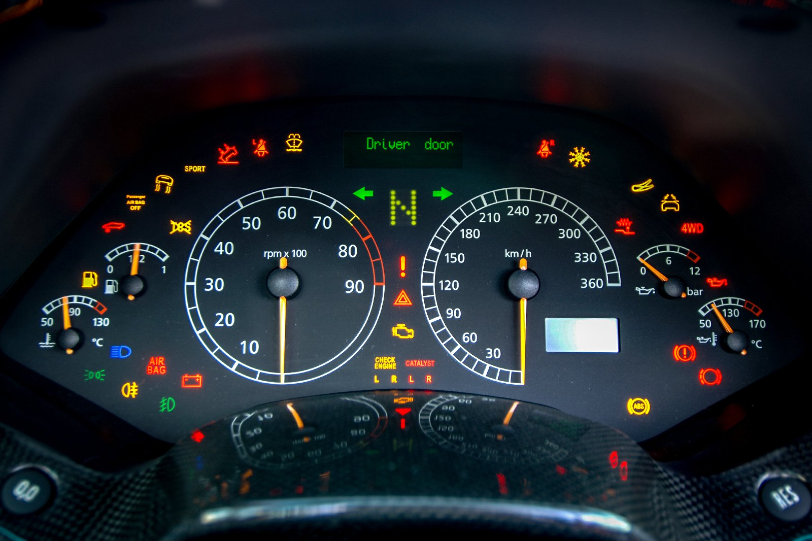 Car Dashboard Warning Lights Explained What Car
