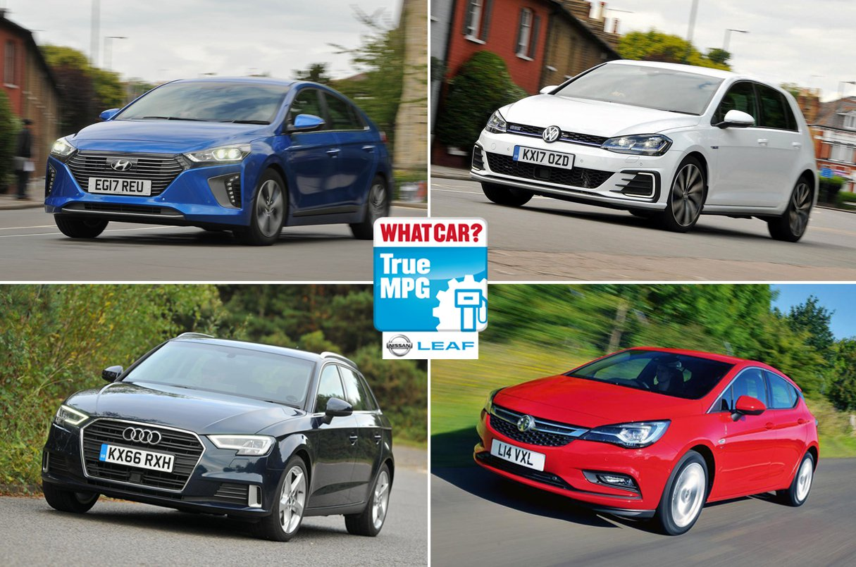 True Mpg Most And Least Efficient Family Cars What Car