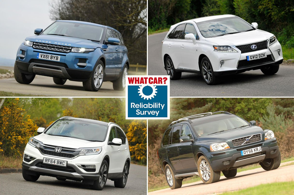 Best and worst older SUVs for reliability