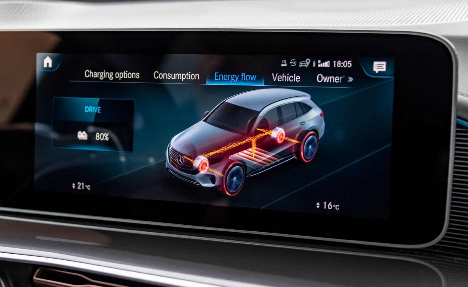 Mercedes EQC 2019 LHD infotainment