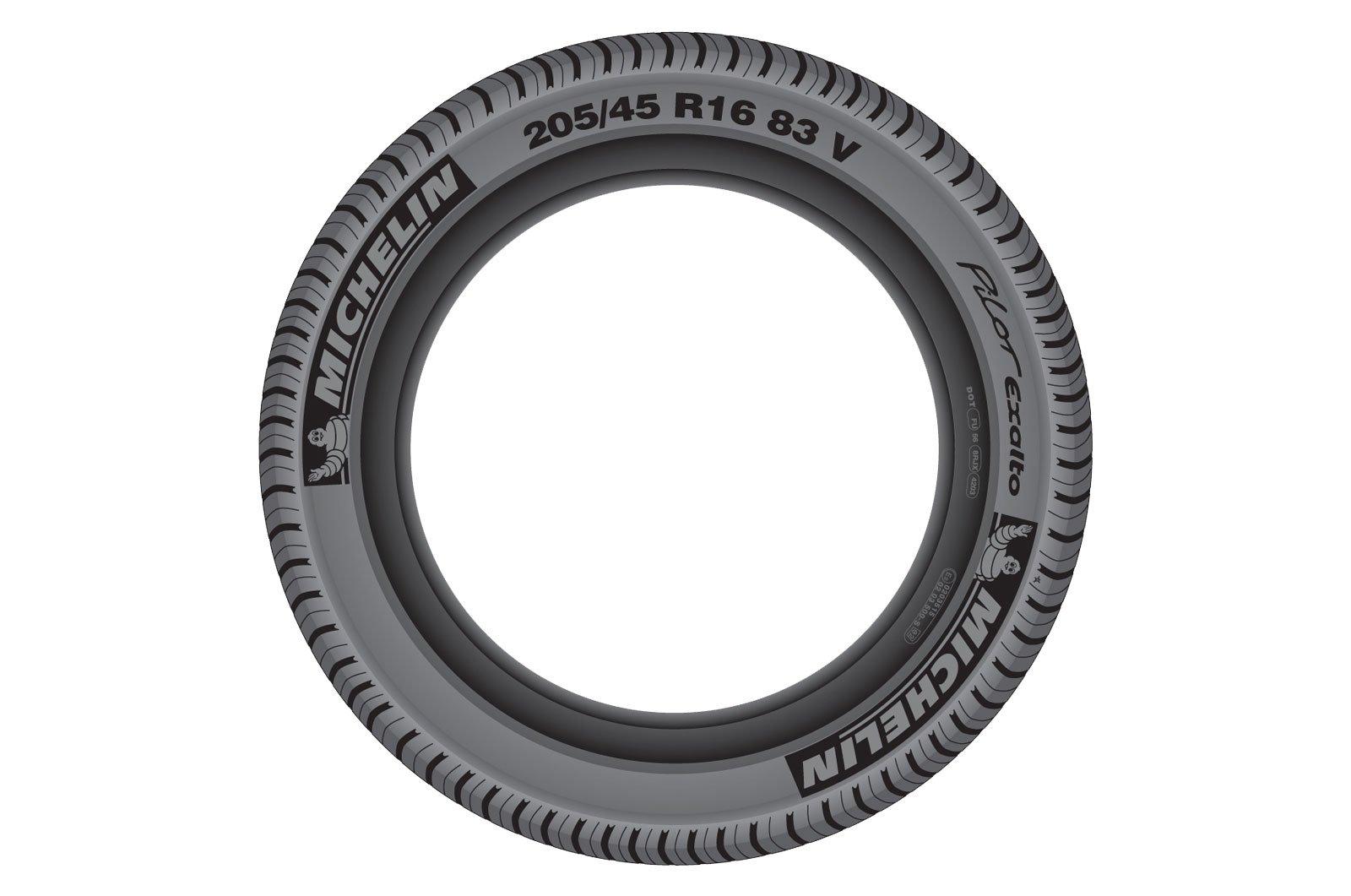 Tyres advice
