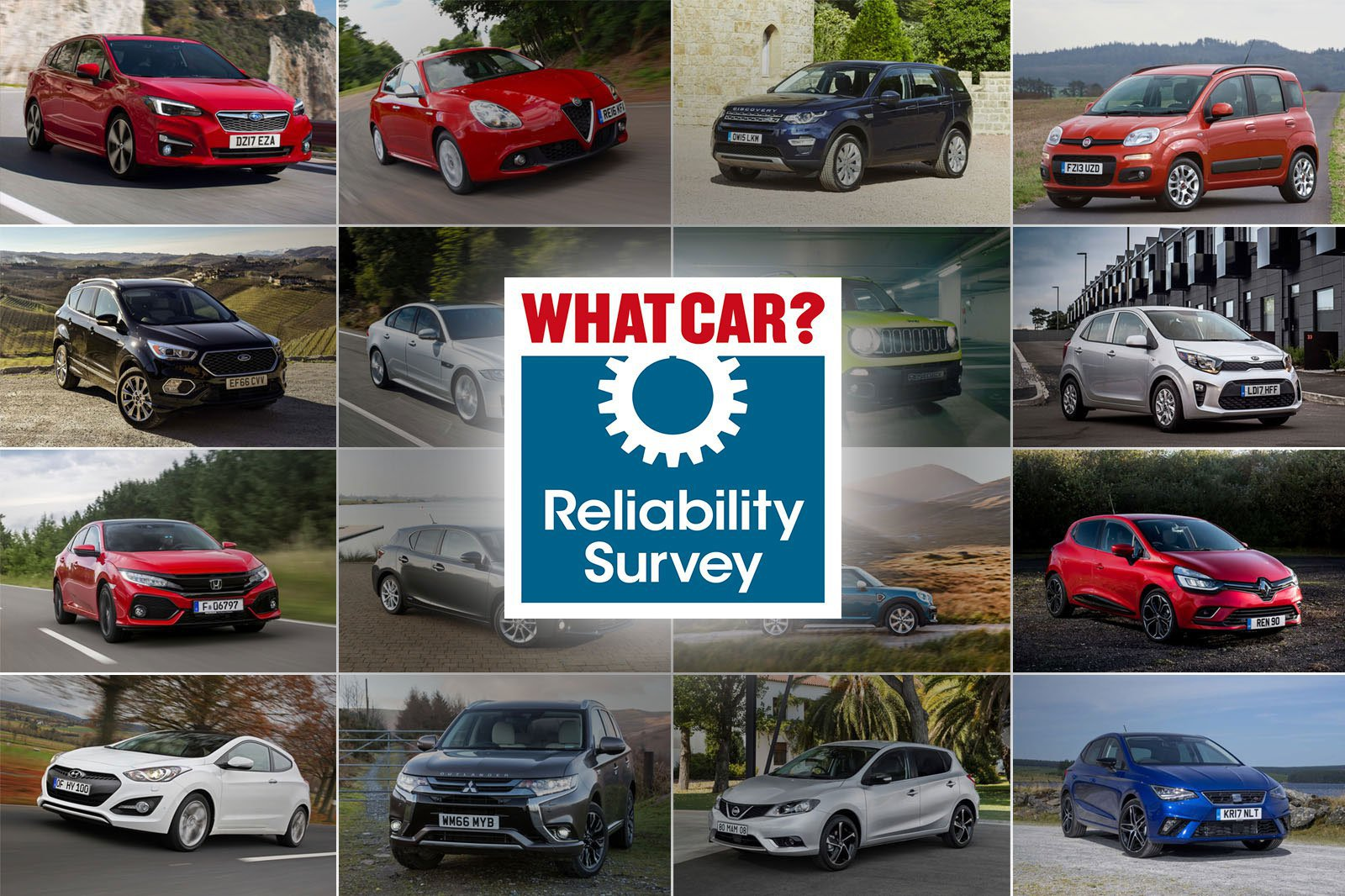 Reliability survey compilation image