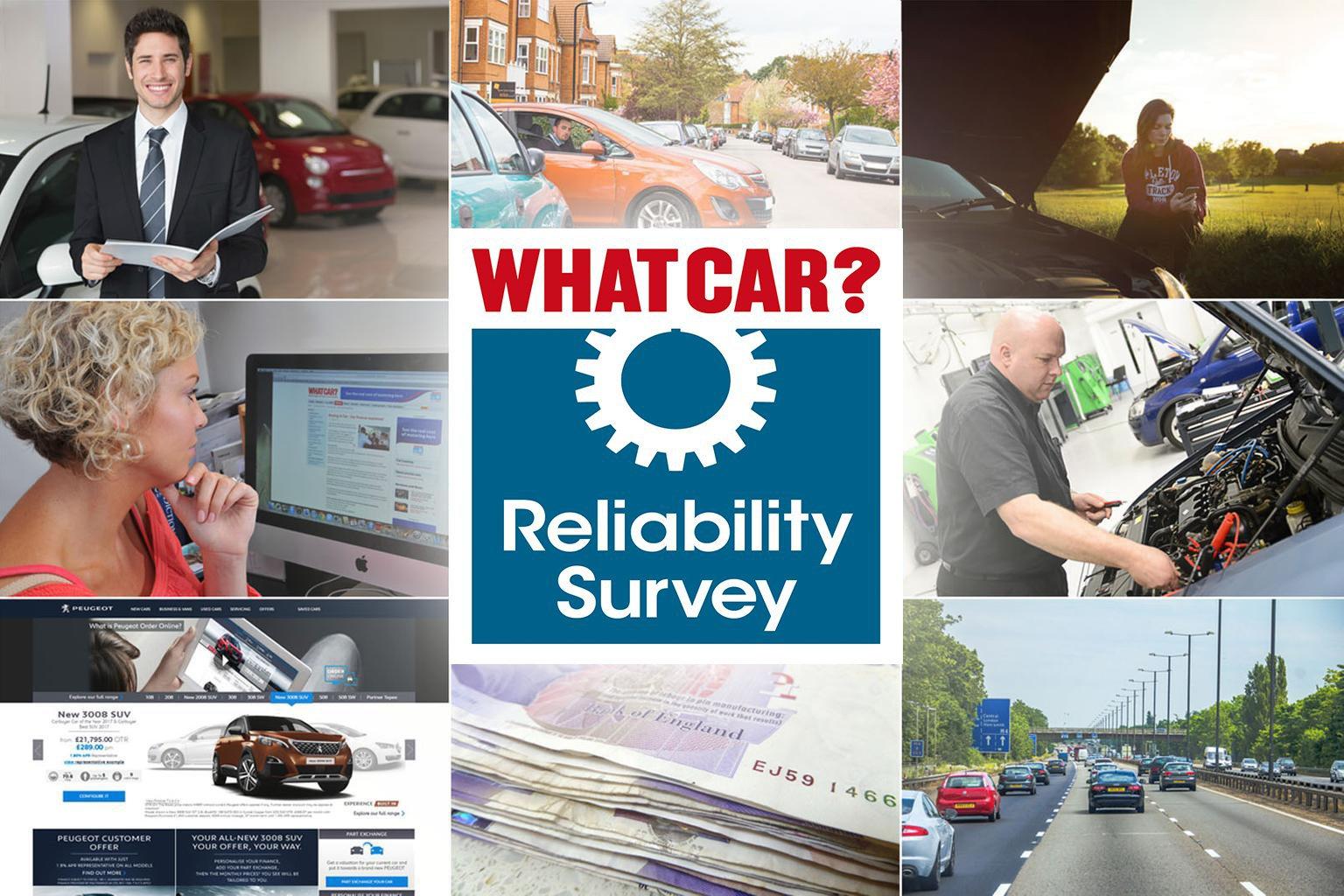 Reliability survey compilation image