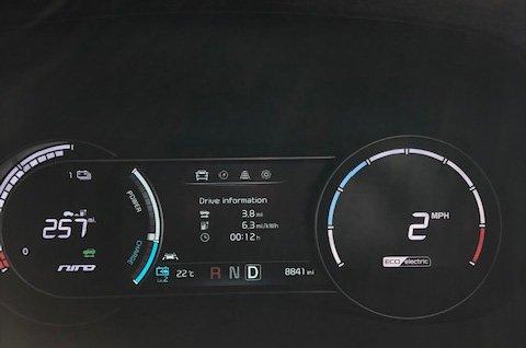Kia e-Niro range with air-con on