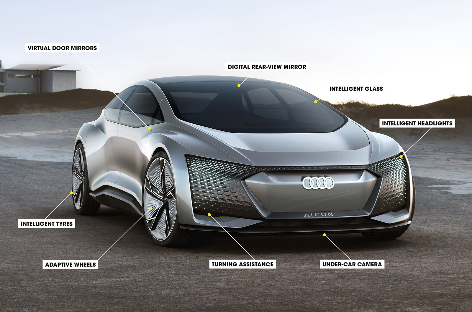 Audi concept car of the future