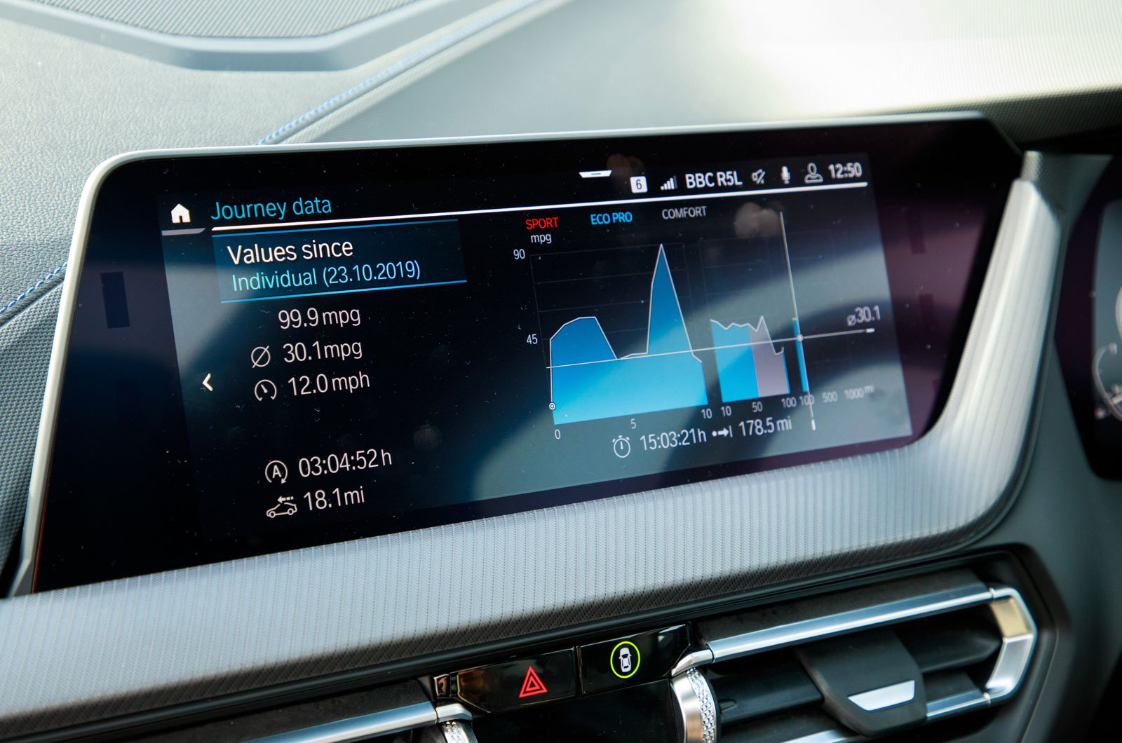 1 Series long-term driving data