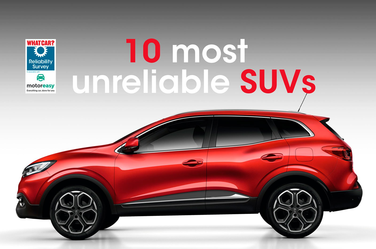 Most unreliable SUVs