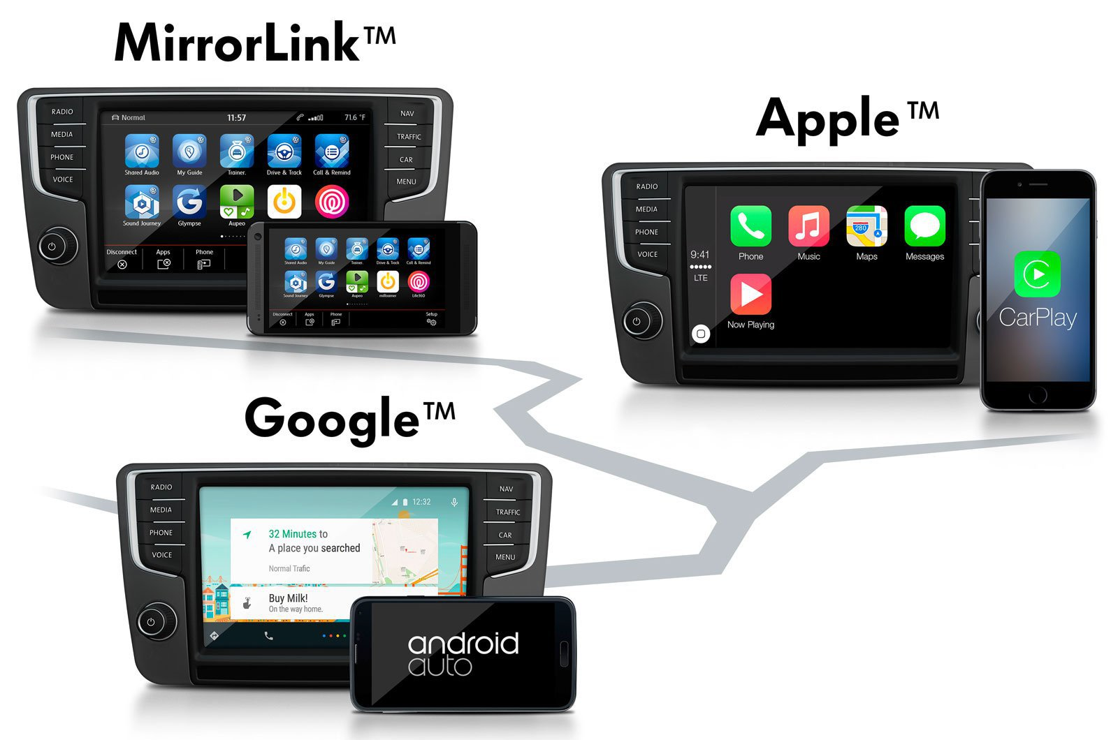Smartphones & infotainment screens